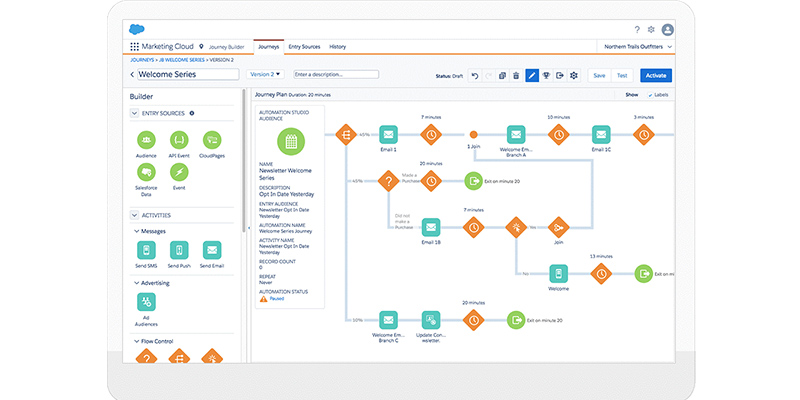 Beispiel Journey Builder Salesforce