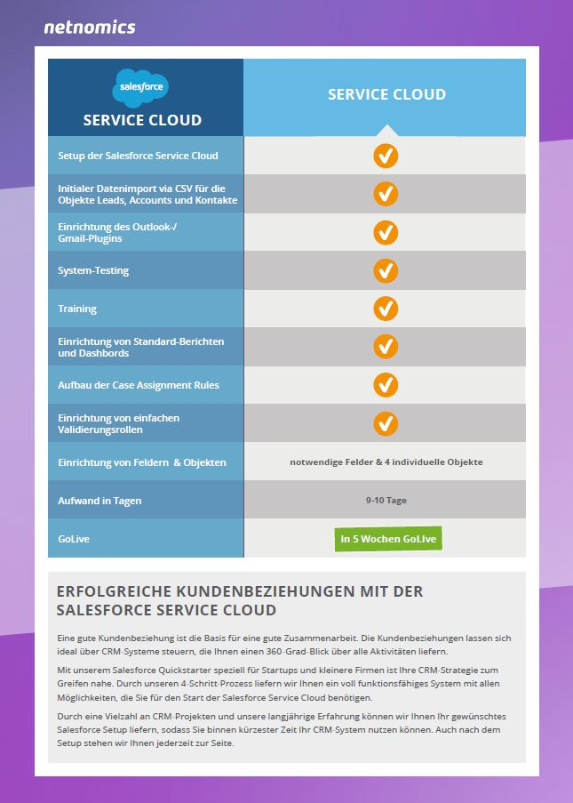 quick-starter-package-service-cloud
