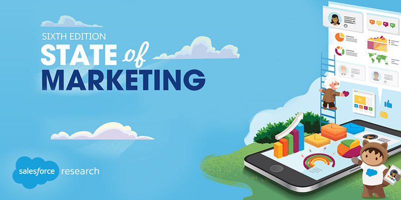 Salesforce 6th State of Marketing Report